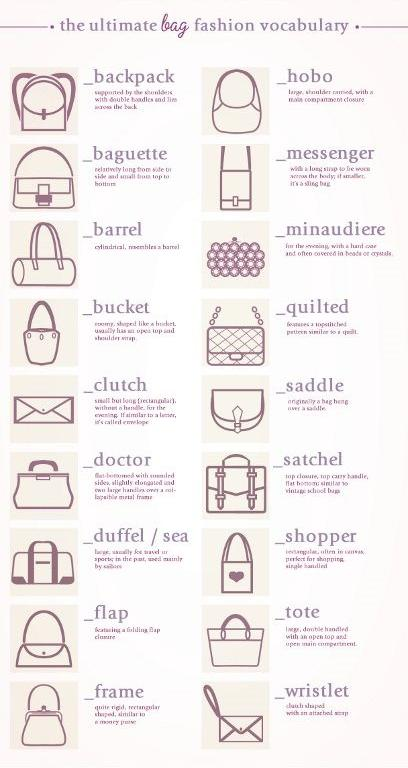 A noob's guide to bags